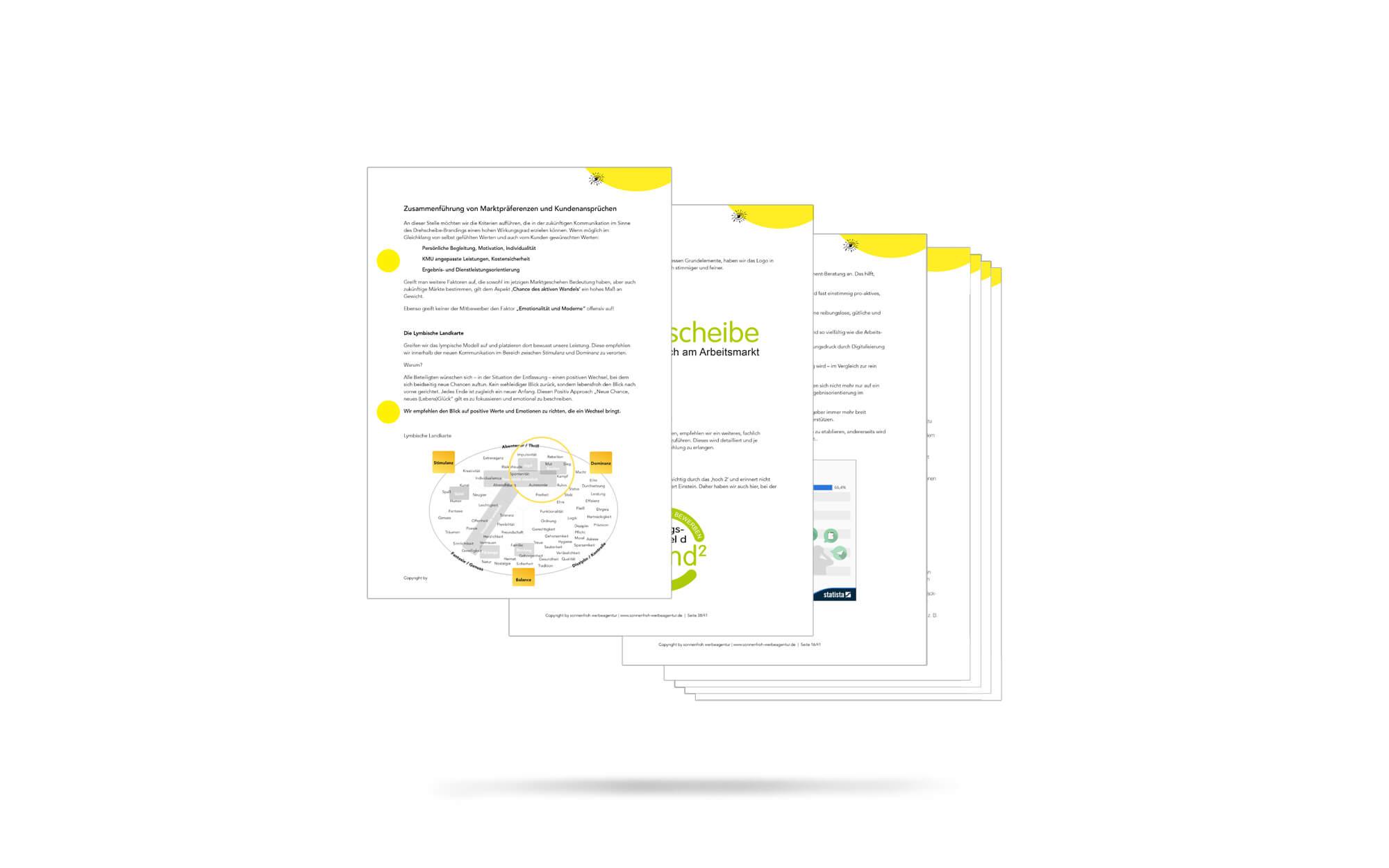 Konzept USP und Marketingstrategie für drehscheibe