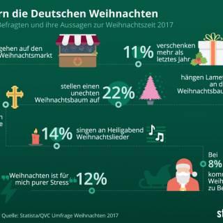 So feiern die Deutschen Weihnachten 2017